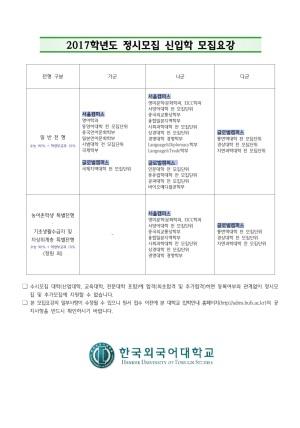 2017학년도 정시모집 신입학 모집요강